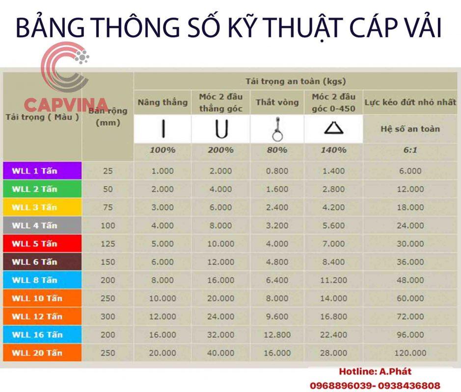 bang-thong-so-ky-thuat-cap-vai-han-quoc