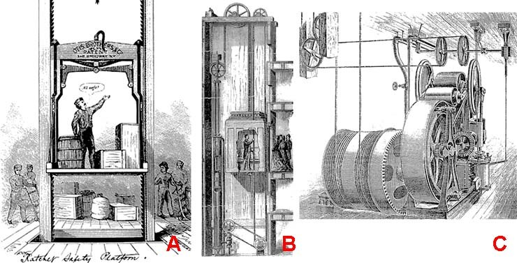 Thang máy của Otis (cáp thép thang máy)
