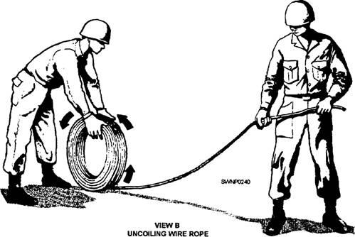 Tháo dây cáp đúng cách