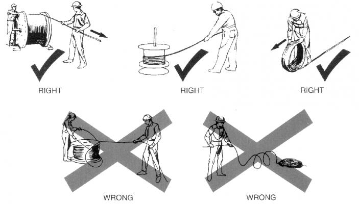 Hướng dẫn kéo dây cáp đúng cách